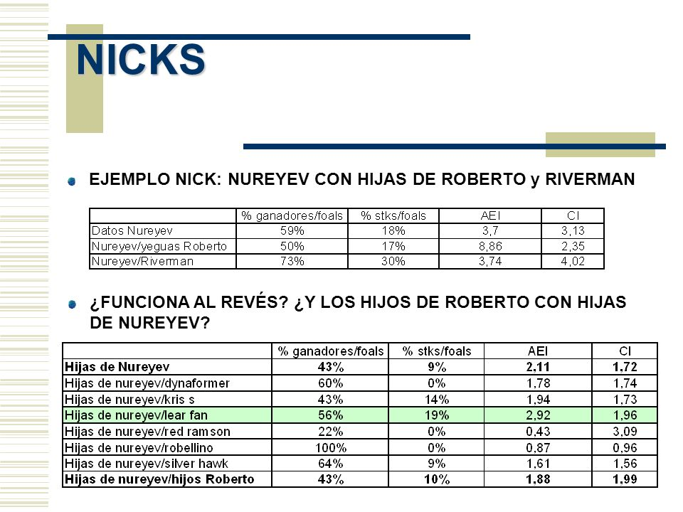 NICKS EJEMPLO NICK: NUREYEV CON HIJAS DE ROBERTO y RIVERMAN