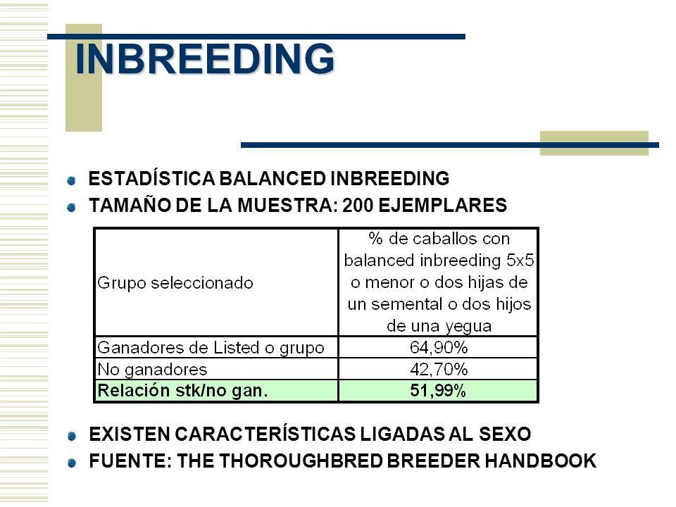 INBREEDING ESTADÍSTICA BALANCED INBREEDING