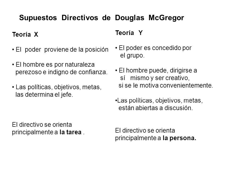 Supuestos Directivos de Douglas McGregor