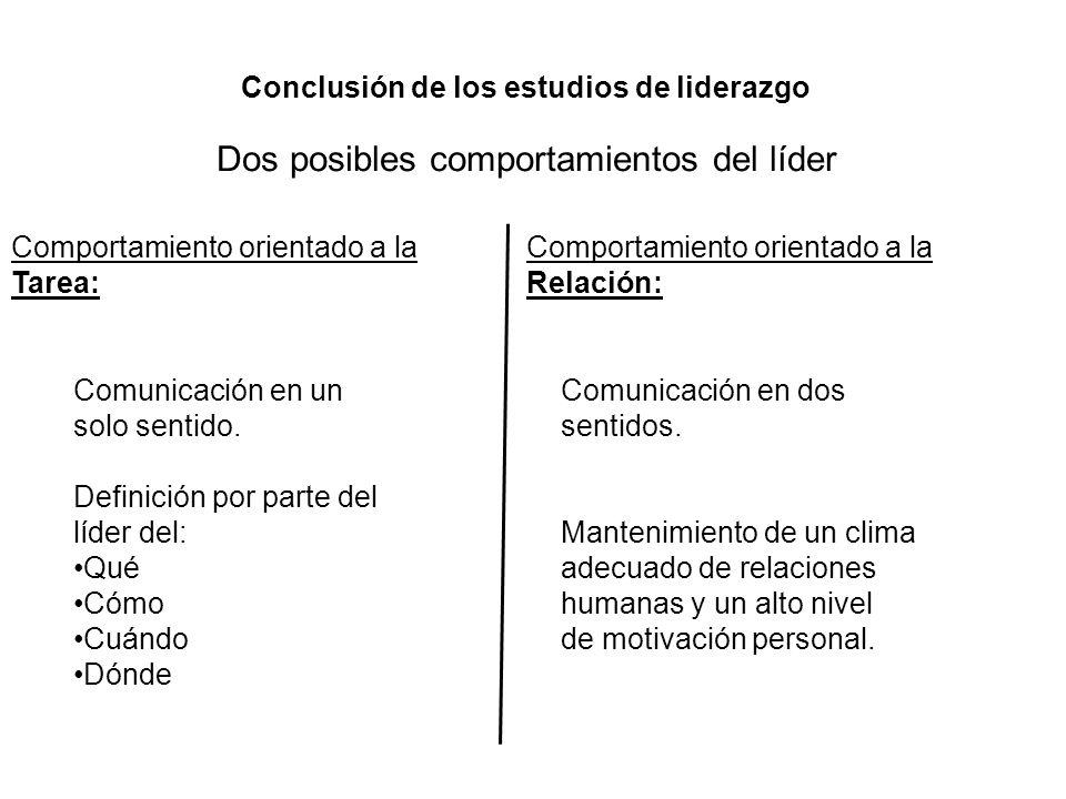 Dos posibles comportamientos del líder