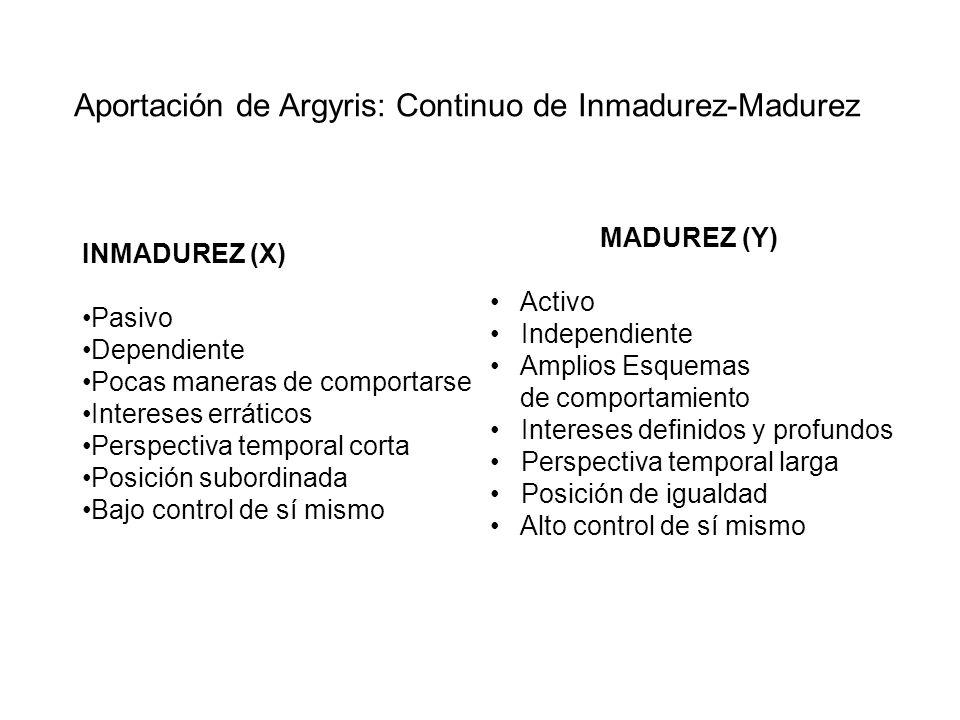 Aportación de Argyris: Continuo de Inmadurez-Madurez