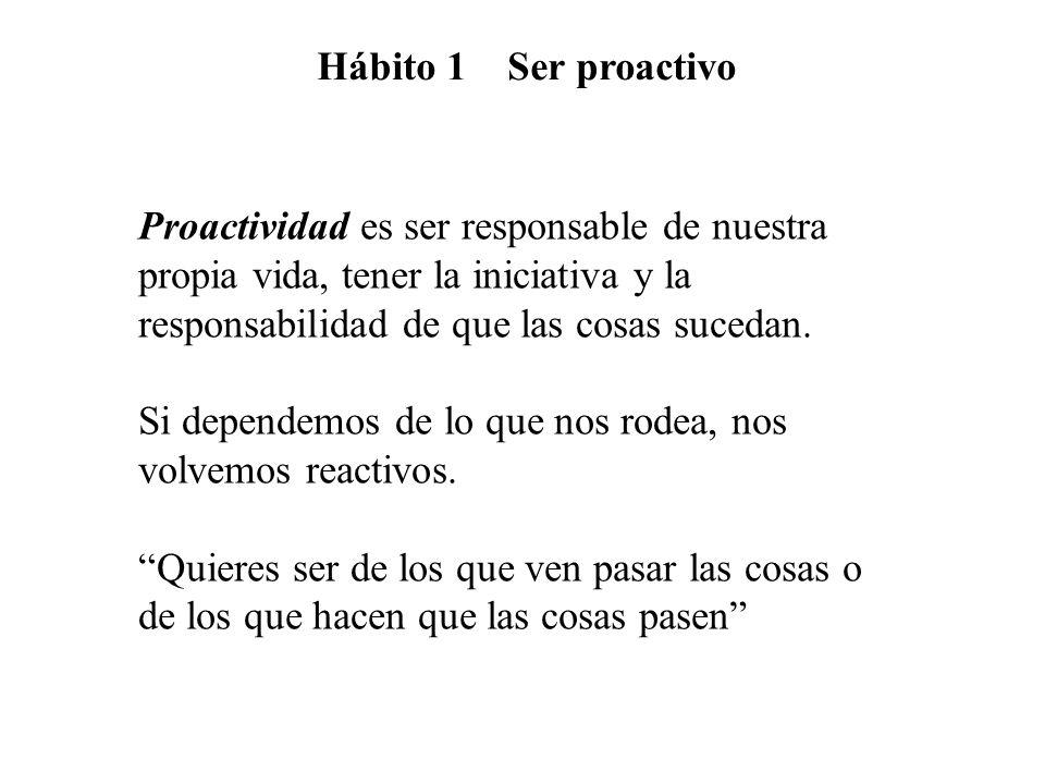 Hábito 1 Ser proactivo Proactividad es ser responsable de nuestra propia vida, tener la iniciativa y la responsabilidad de que las cosas sucedan.