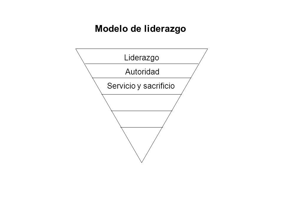Modelo de liderazgo Liderazgo Autoridad Servicio y sacrificio
