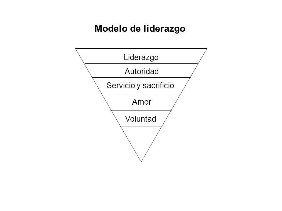 Modelo de liderazgo Liderazgo Autoridad Servicio y sacrificio Amor