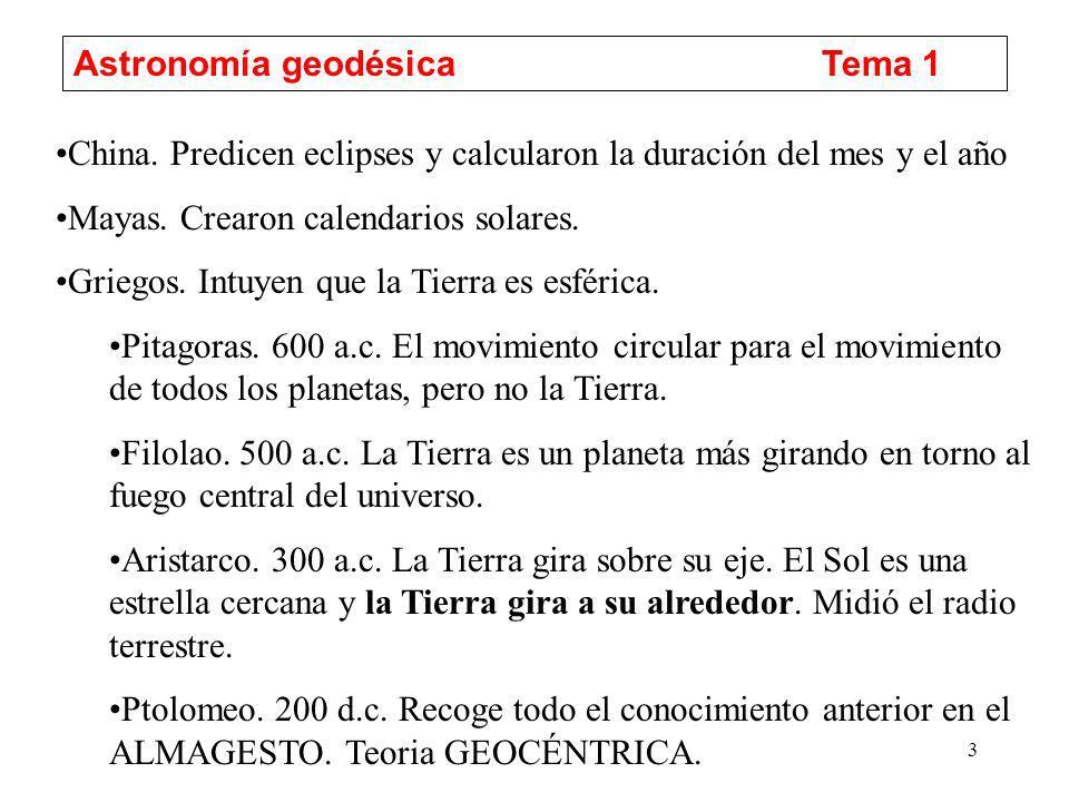 Astronomía geodésica Tema 1
