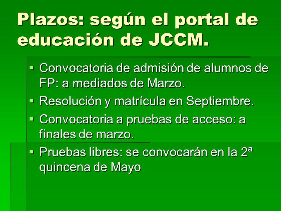 Plazos: según el portal de educación de JCCM.