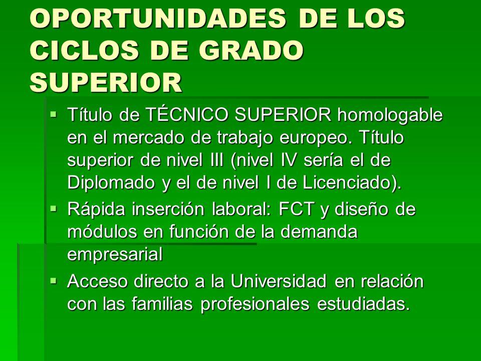 OPORTUNIDADES DE LOS CICLOS DE GRADO SUPERIOR