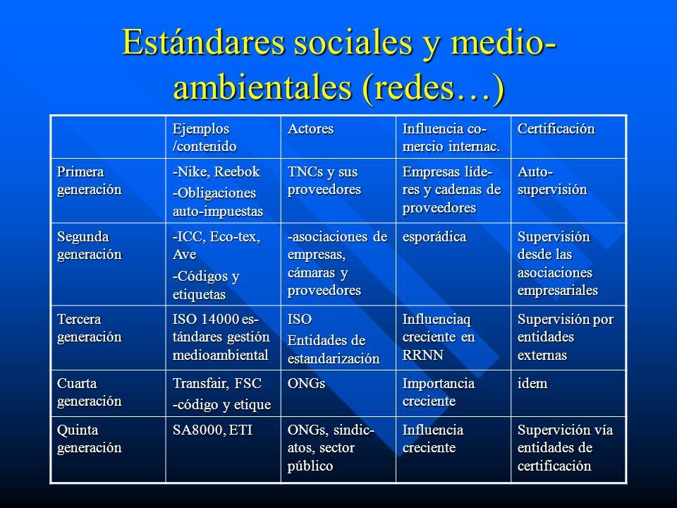 Estándares sociales y medio-ambientales (redes…)