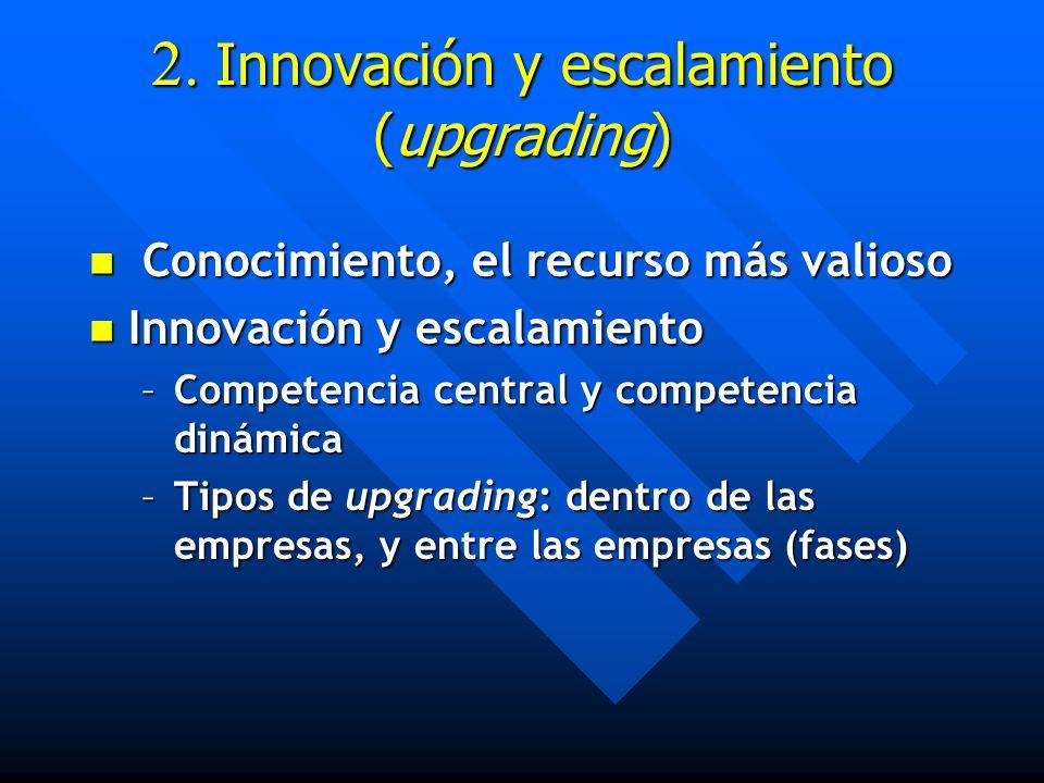 2. Innovación y escalamiento (upgrading)