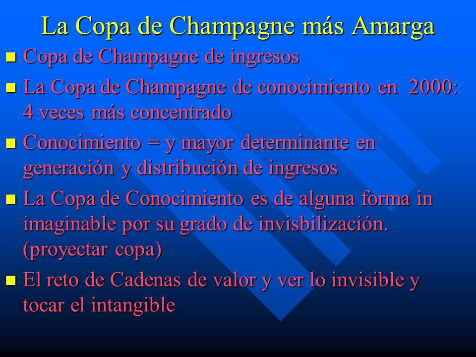 La Copa de Champagne más Amarga