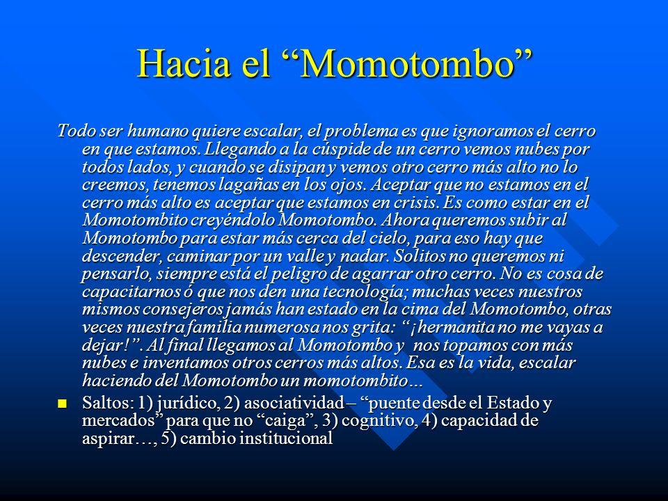 Hacia el Momotombo