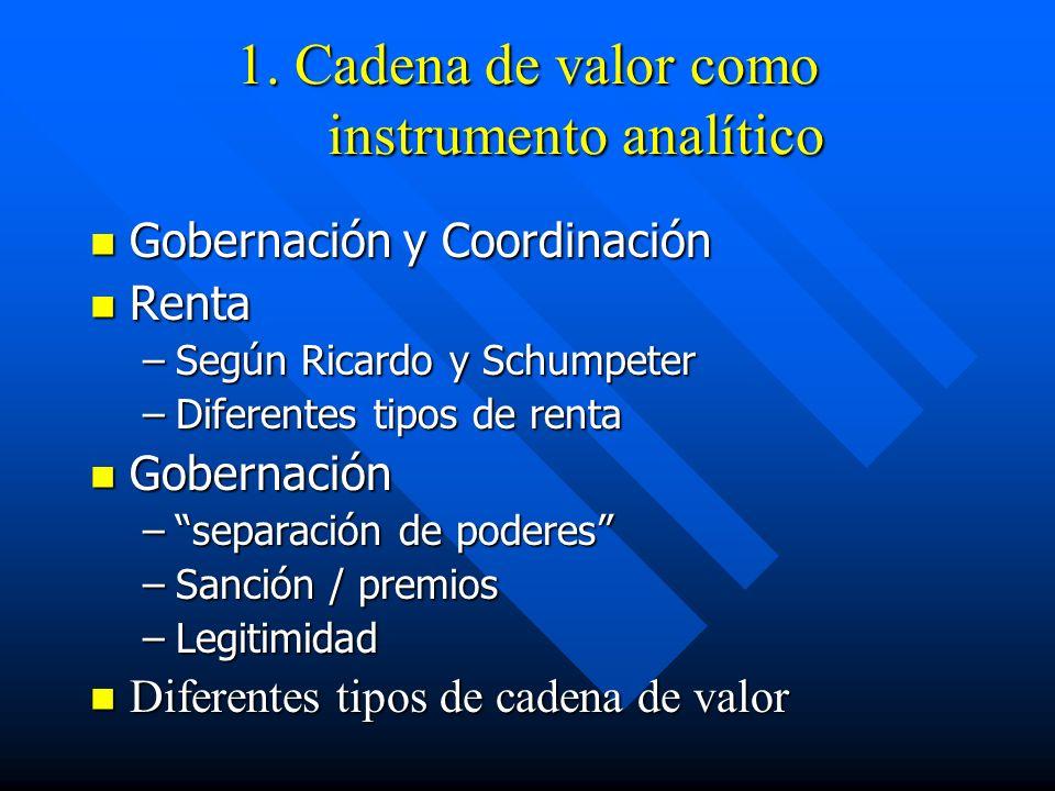 1. Cadena de valor como instrumento analítico