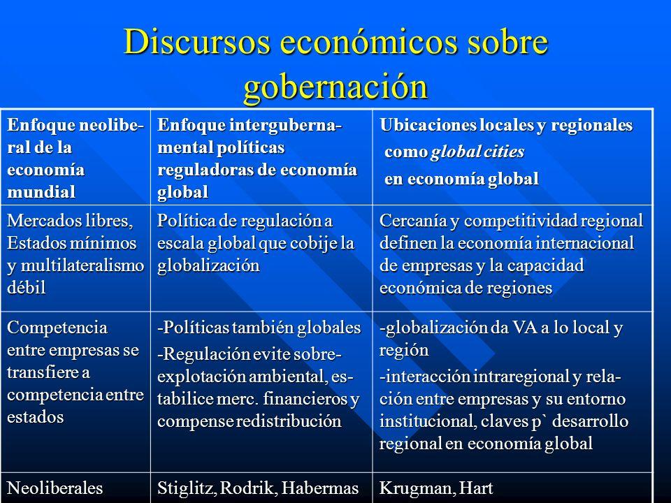 Discursos económicos sobre gobernación