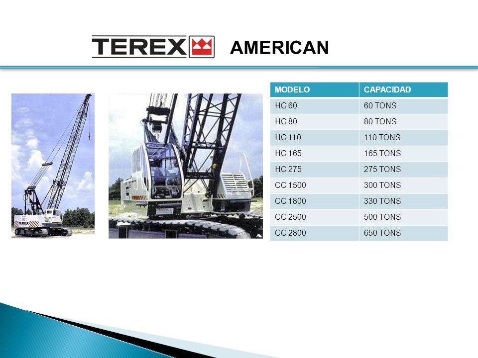 AMERICAN MODELO CAPACIDAD HC 60 60 TONS HC 80 80 TONS HC 110 110 TONS