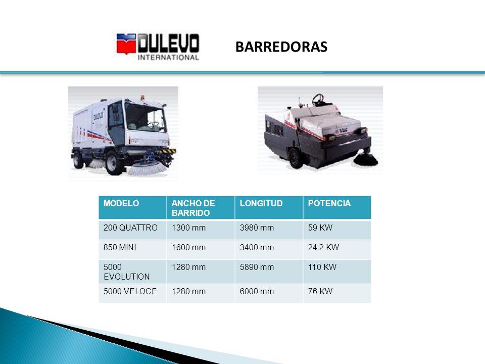 BARREDORAS MODELO ANCHO DE BARRIDO LONGITUD POTENCIA 200 QUATTRO