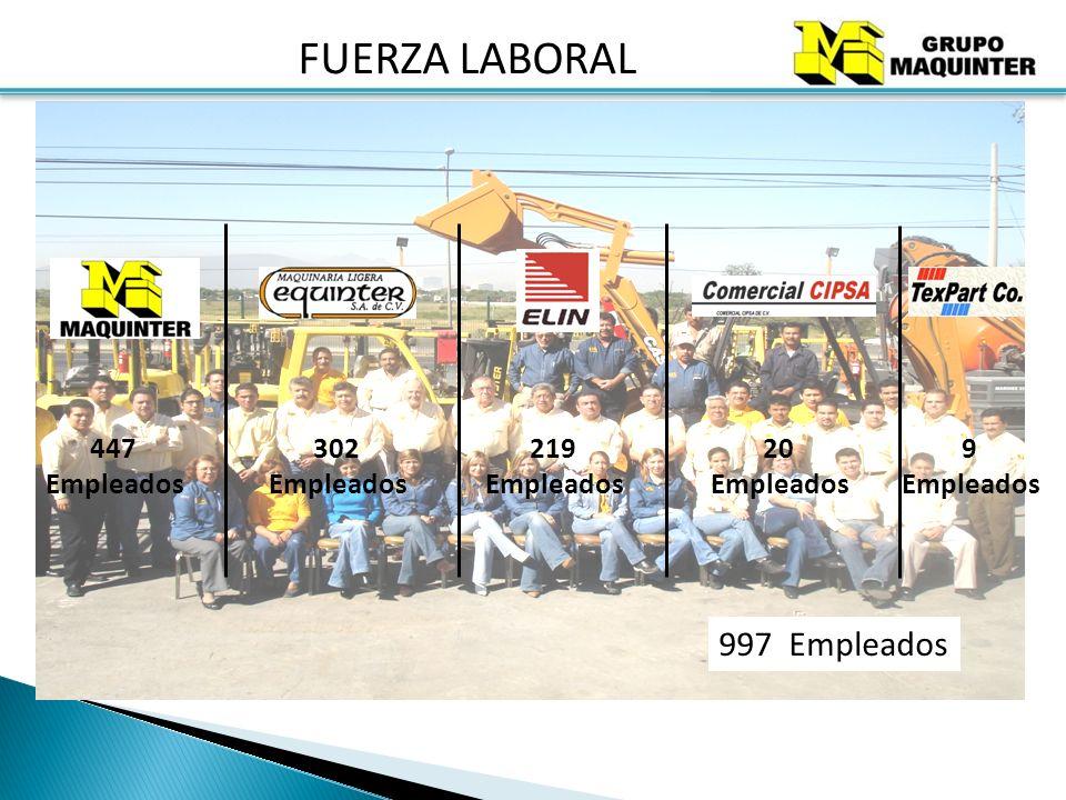 FUERZA LABORAL 997 Empleados 447 Empleados 302 Empleados 219 Empleados