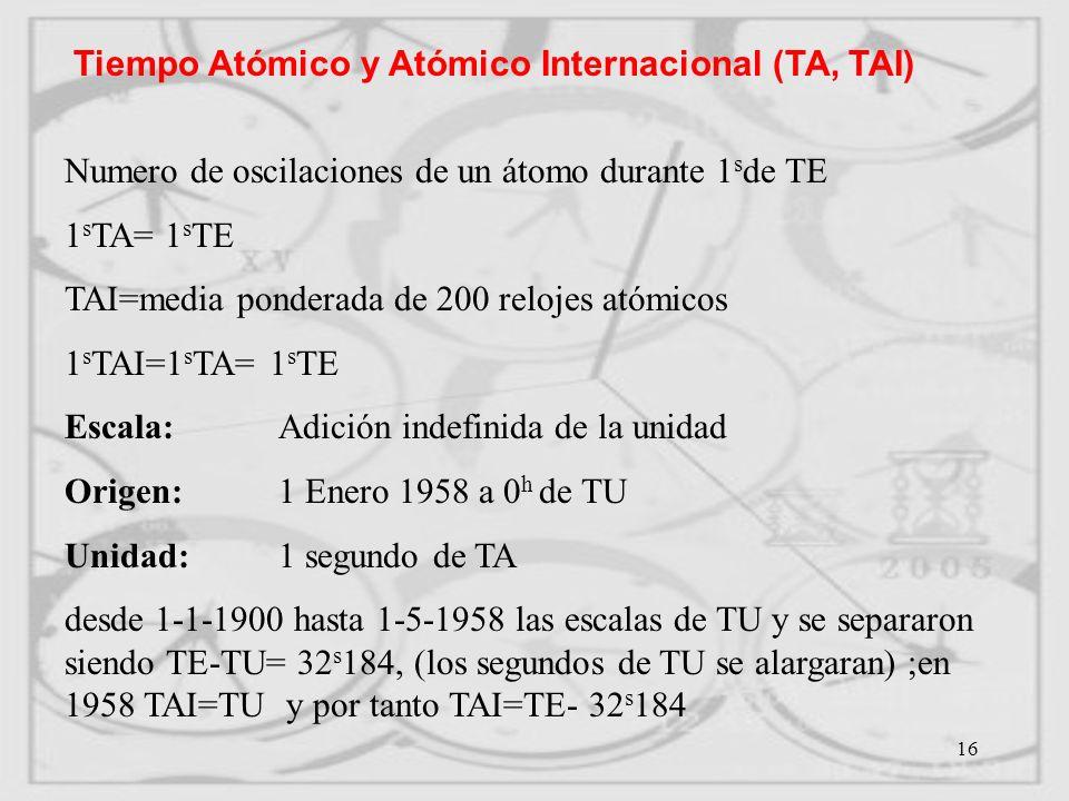 Tiempo Atómico y Atómico Internacional (TA, TAI)