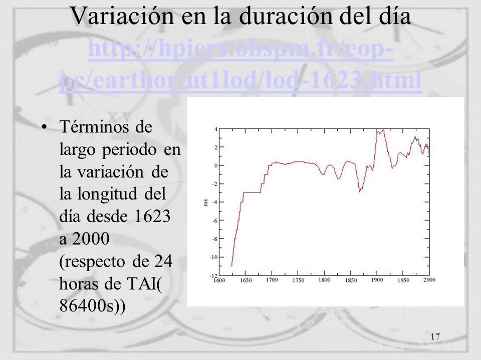 Variación en la duración del día http://hpiers. obspm