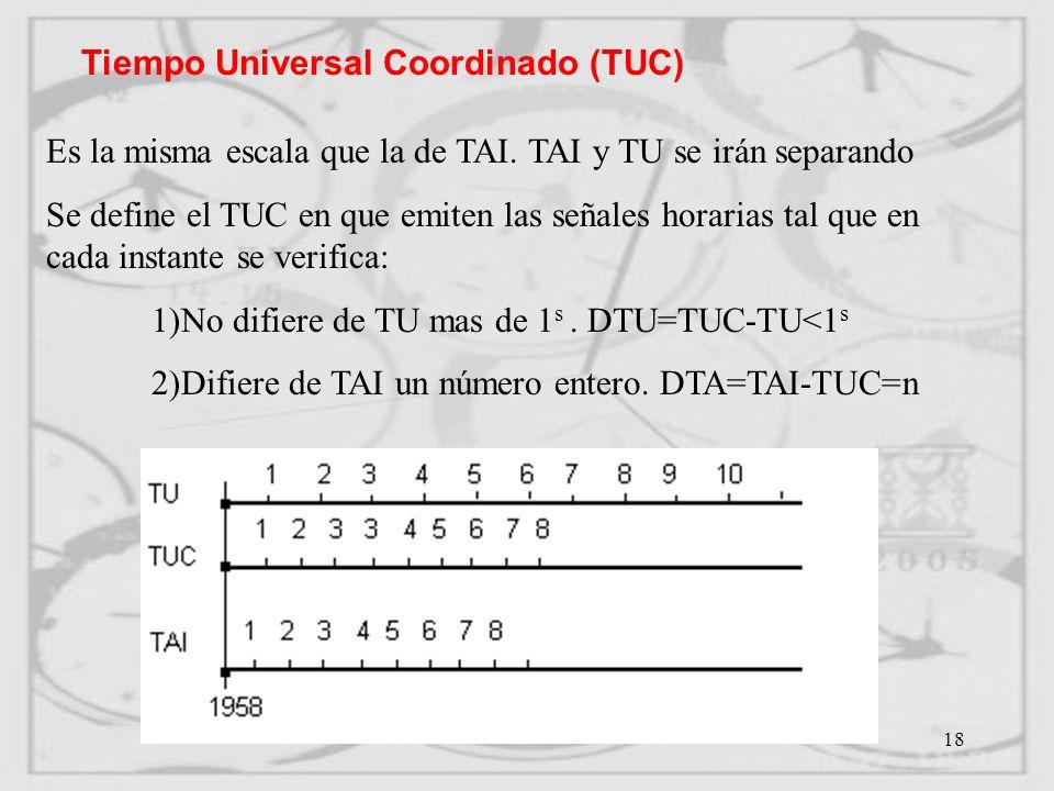 Tiempo Universal Coordinado (TUC)