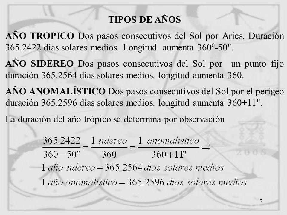 TIPOS DE AÑOS AÑO TROPICO Dos pasos consecutivos del Sol por Aries. Duración 365.2422 días solares medios. Longitud aumenta 3600-50 .