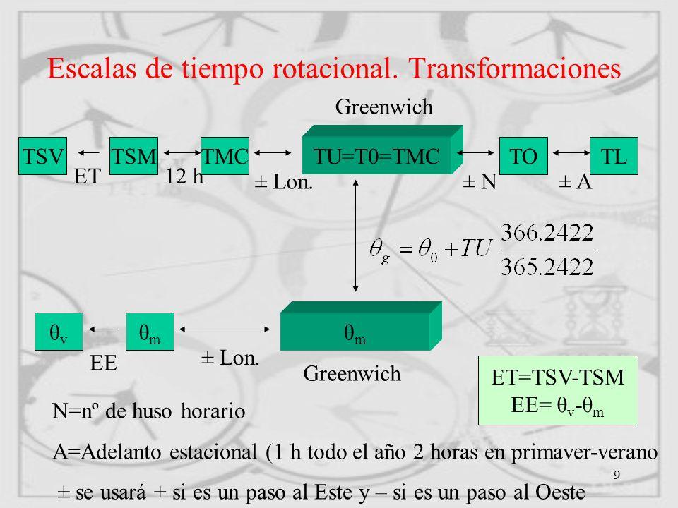 Escalas de tiempo rotacional. Transformaciones