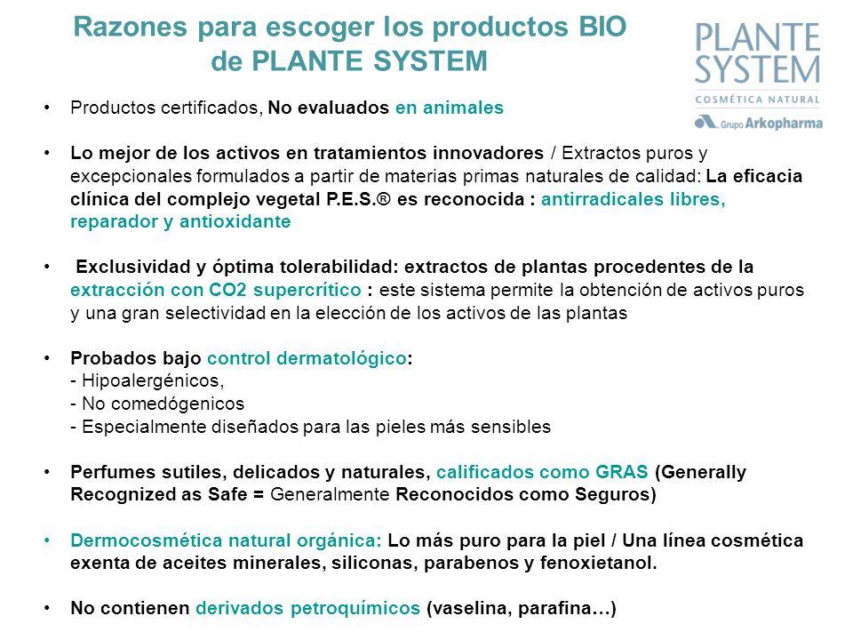 Razones para escoger los productos BIO de PLANTE SYSTEM