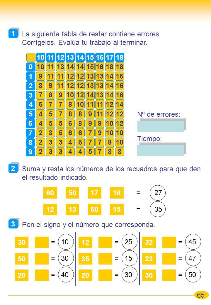 1 La siguiente tabla de restar contiene errores. Corrígelos. Evalúa tu trabajo al terminar. - 10.