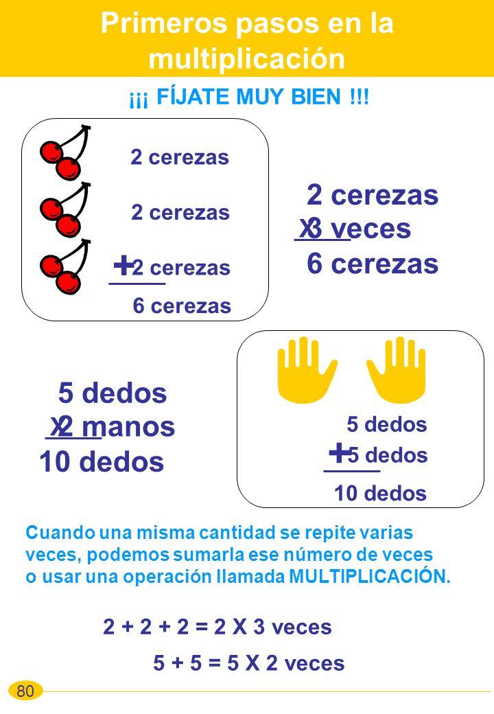 + + Primeros pasos en la multiplicación 2 cerezas 3 veces 6 cerezas