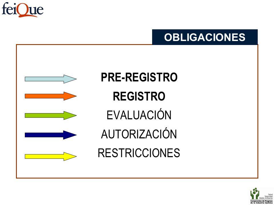 PRE-REGISTRO REGISTRO