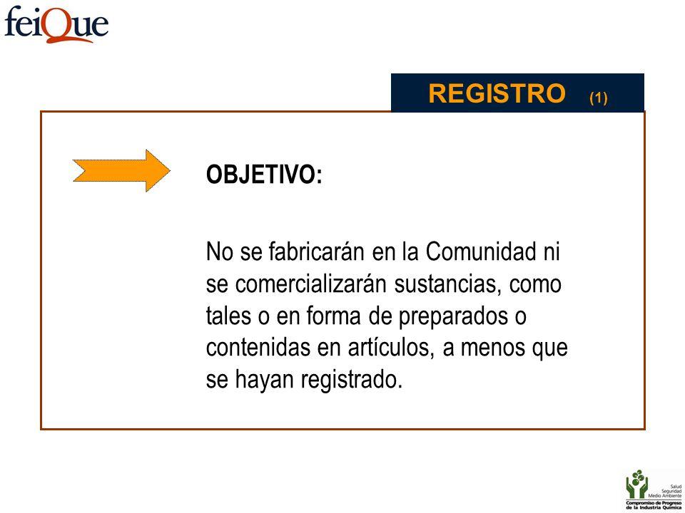 REGISTRO (1) OBJETIVO: