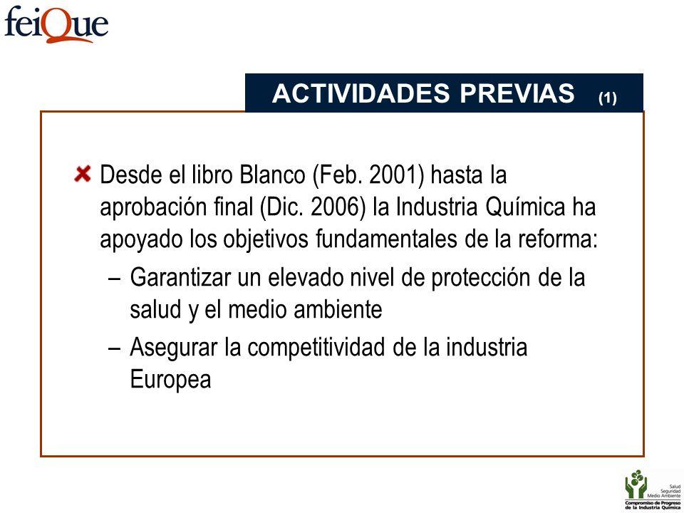 ACTIVIDADES PREVIAS (1)