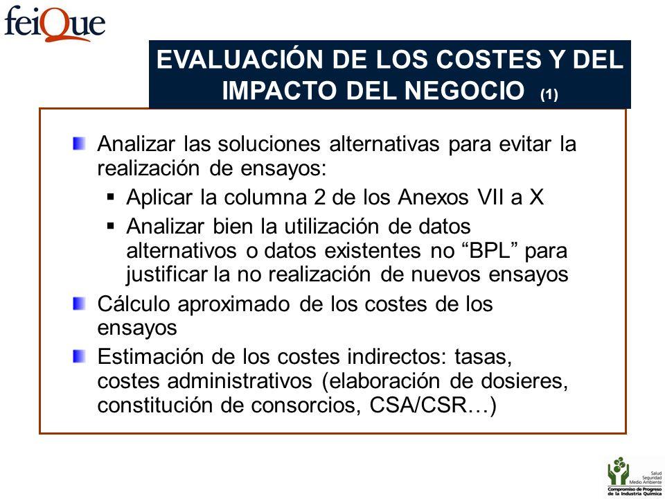EVALUACIÓN DE LOS COSTES Y DEL IMPACTO DEL NEGOCIO (1)