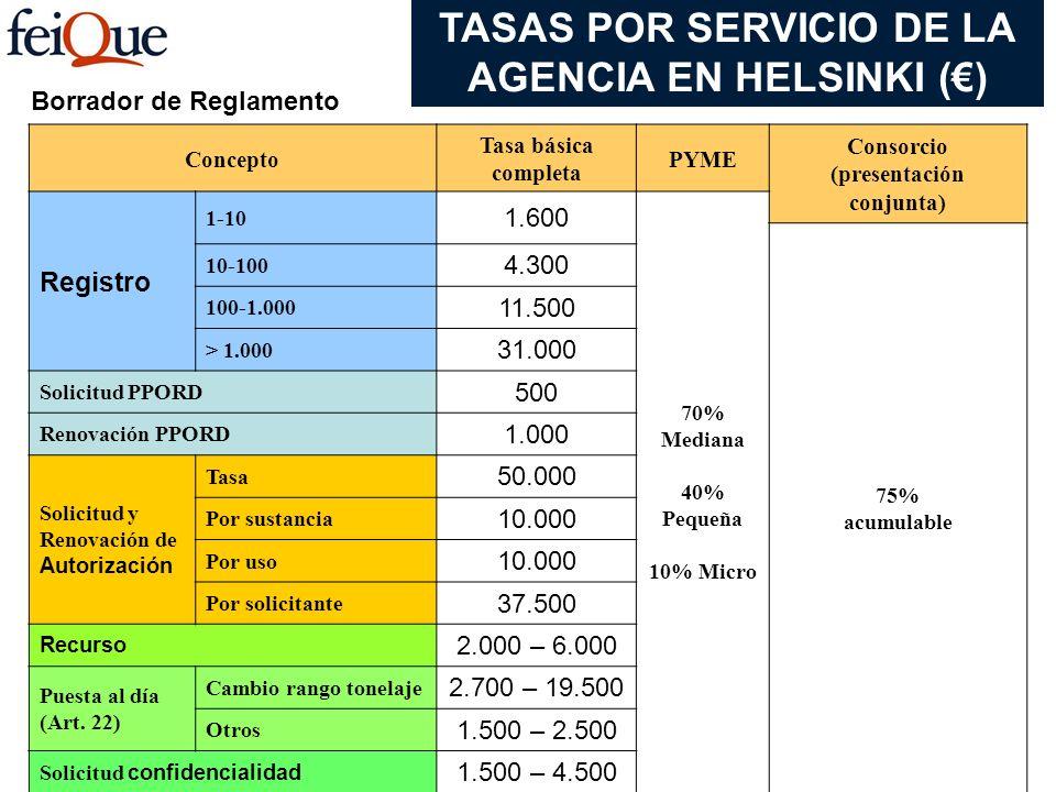 TASAS POR SERVICIO DE LA AGENCIA EN HELSINKI (€)