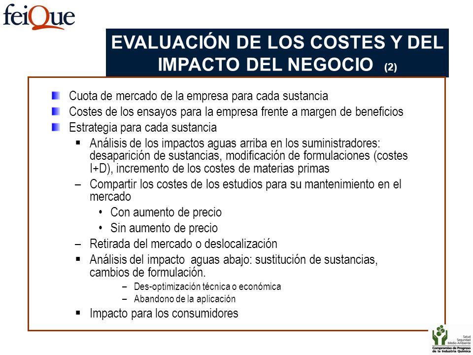 EVALUACIÓN DE LOS COSTES Y DEL IMPACTO DEL NEGOCIO (2)