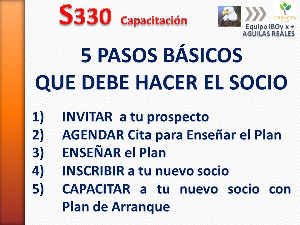 S330 Capacitación 5 PASOS BÁSICOS QUE DEBE HACER EL SOCIO