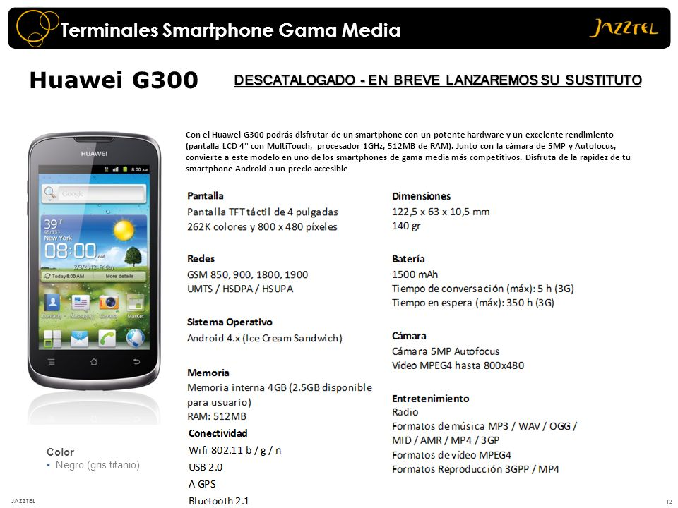 Huawei G300 Terminales Smartphone Gama Media