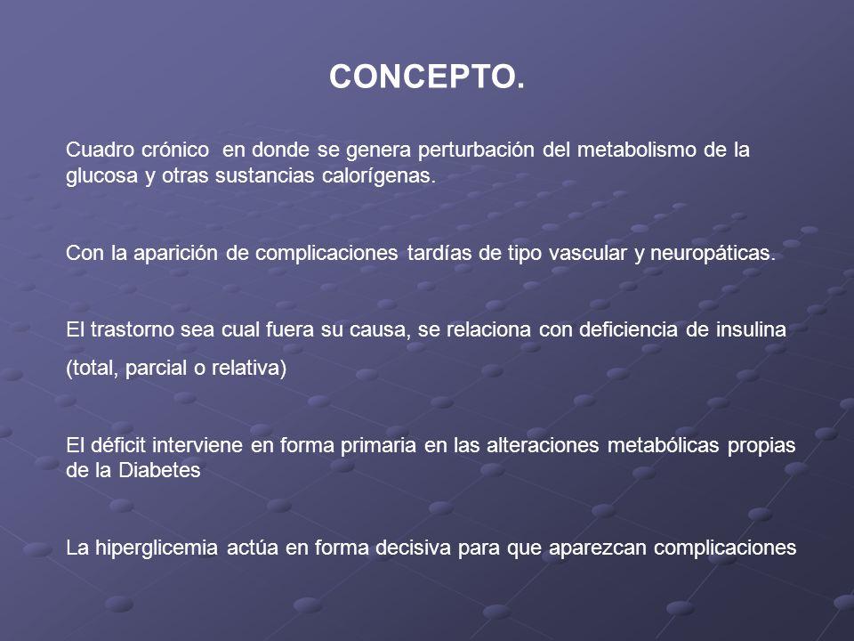 CONCEPTO. Cuadro crónico en donde se genera perturbación del metabolismo de la glucosa y otras sustancias calorígenas.