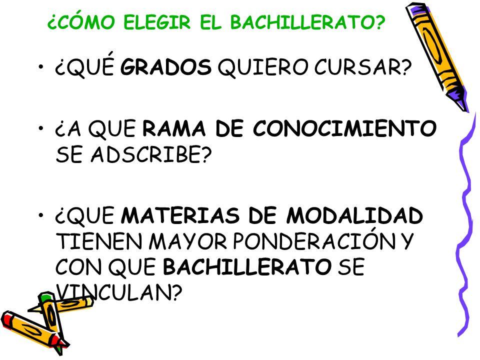 ¿CÓMO ELEGIR EL BACHILLERATO