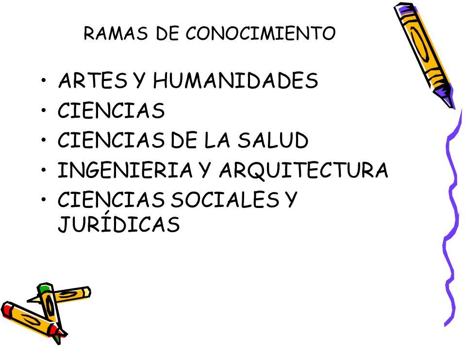 INGENIERIA Y ARQUITECTURA CIENCIAS SOCIALES Y JURÍDICAS