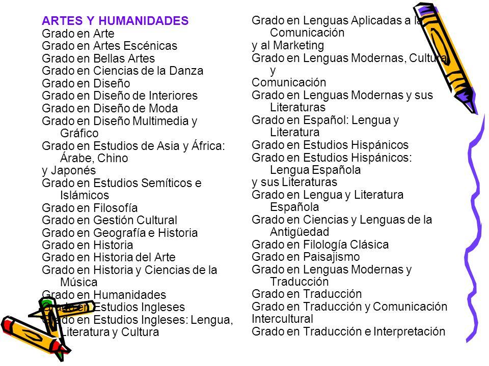 ARTES Y HUMANIDADES Grado en Lenguas Aplicadas a la Comunicación
