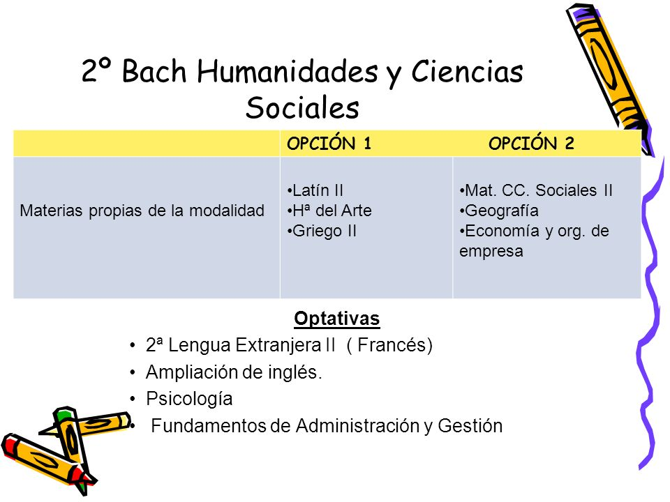 2º Bach Humanidades y Ciencias Sociales