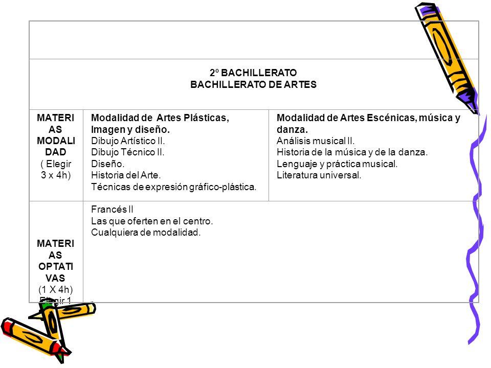 2º BACHILLERATO. BACHILLERATO DE ARTES. MATERIAS. MODALIDAD. ( Elegir 3 x 4h) Modalidad de Artes Plásticas,