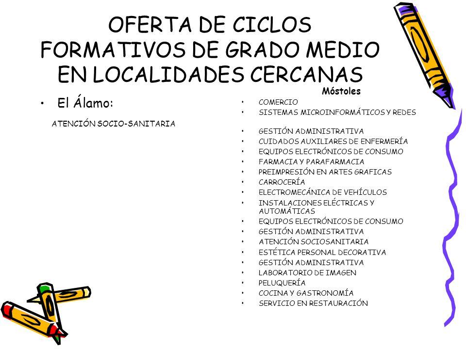 OFERTA DE CICLOS FORMATIVOS DE GRADO MEDIO EN LOCALIDADES CERCANAS