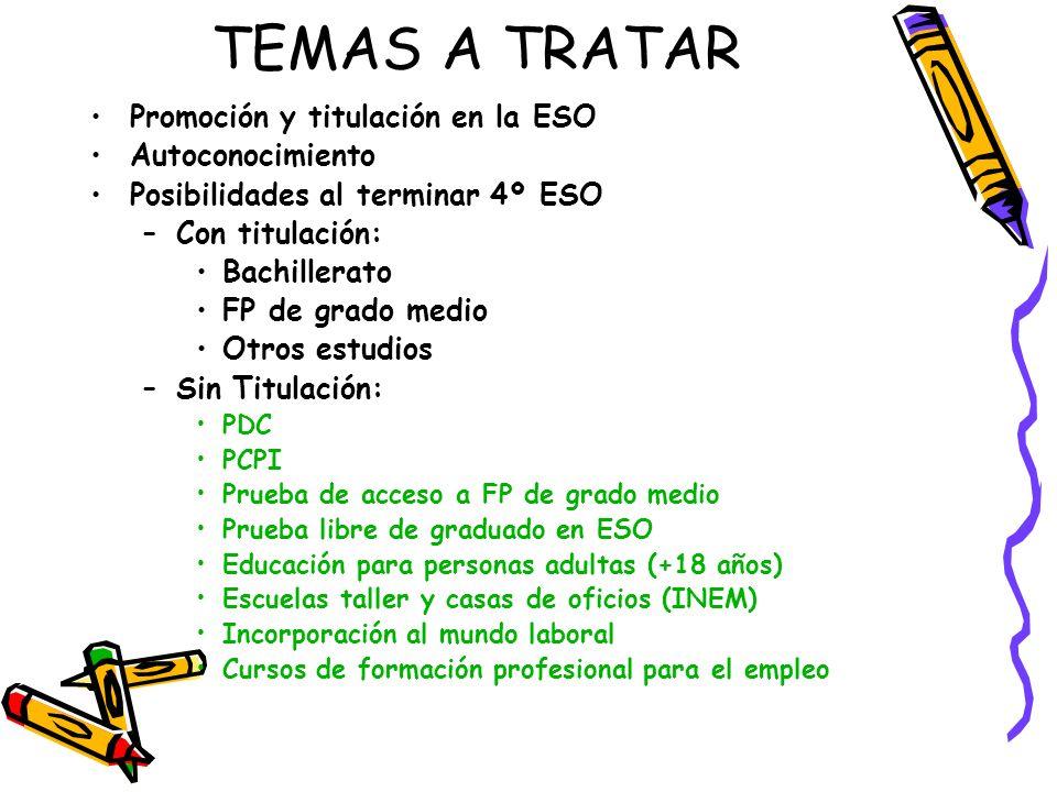 TEMAS A TRATAR Promoción y titulación en la ESO Autoconocimiento