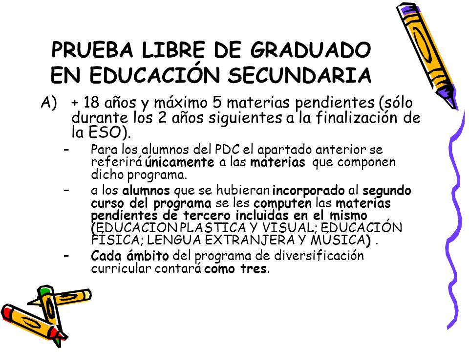 PRUEBA LIBRE DE GRADUADO EN EDUCACIÓN SECUNDARIA