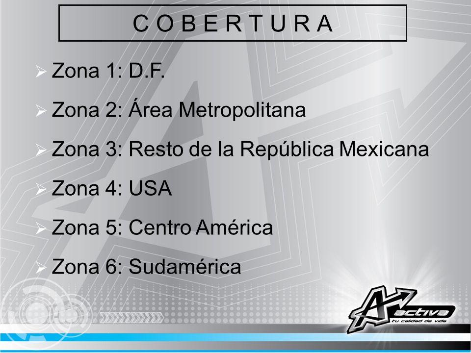 C O B E R T U R A Zona 1: D.F. Zona 2: Área Metropolitana