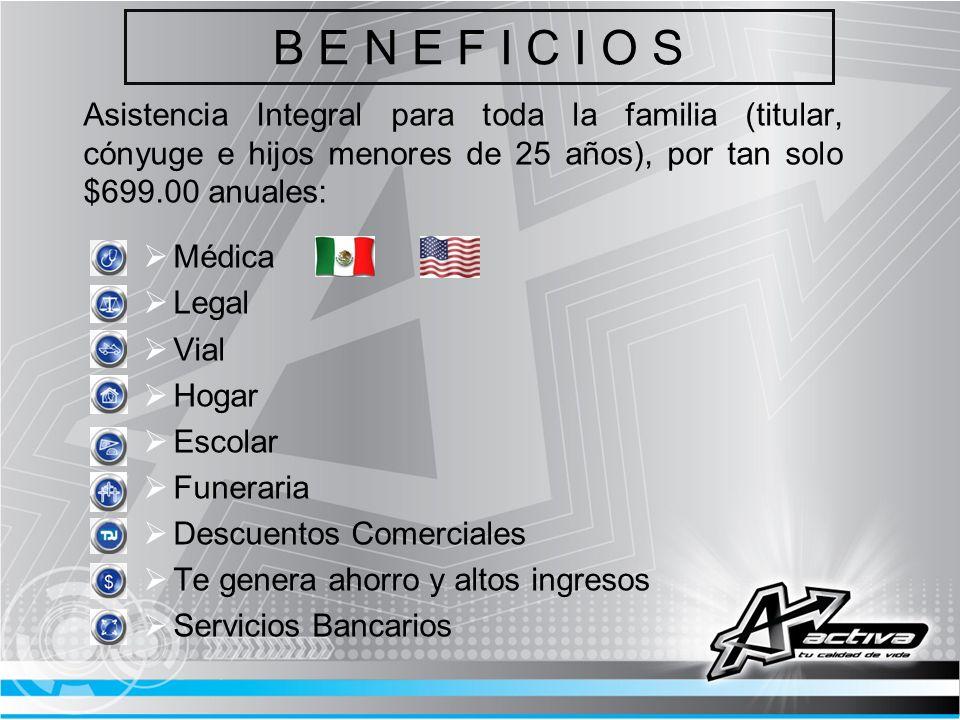 B E N E F I C I O S Asistencia Integral para toda la familia (titular, cónyuge e hijos menores de 25 años), por tan solo $699.00 anuales: