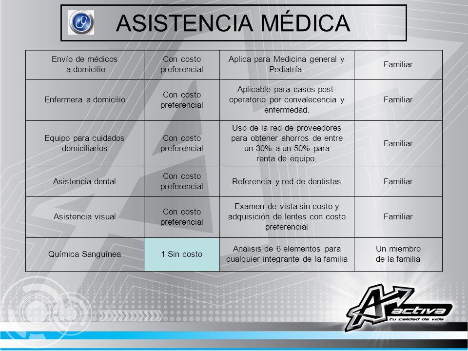 ASISTENCIA MÉDICA Envío de médicos a domicilio Con costo preferencial