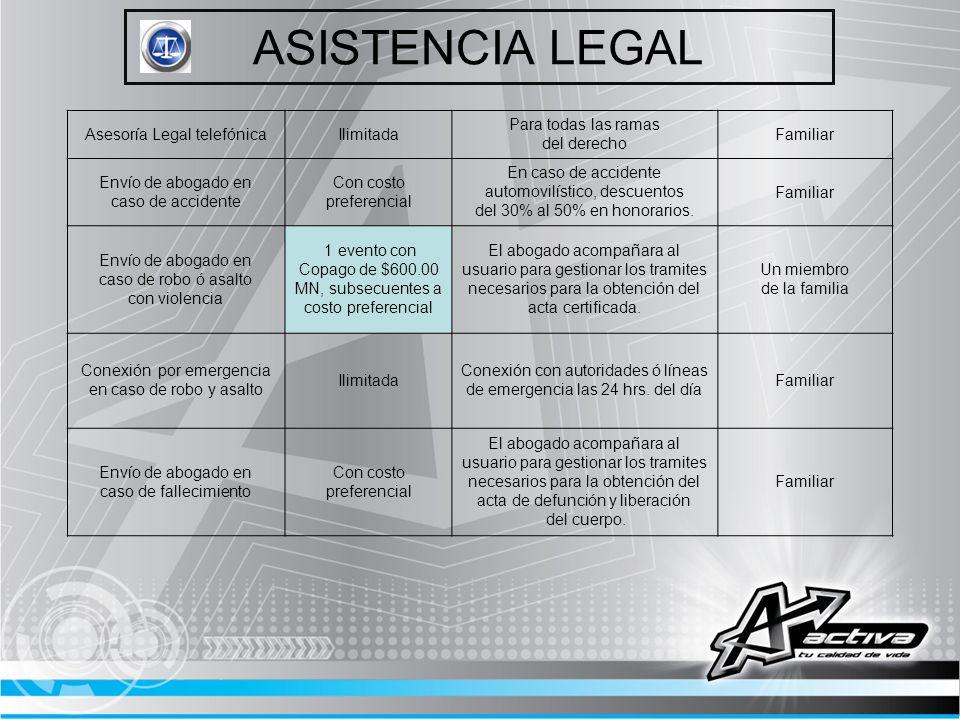 ASISTENCIA LEGAL Asesoría Legal telefónica Ilimitada