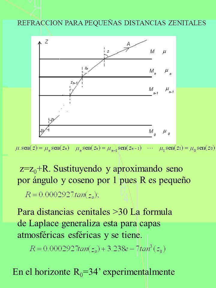 En el horizonte R0=34' experimentalmente